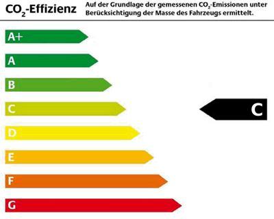 Energieeffiziensklasse C